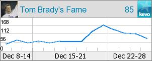 brady-fame.png
